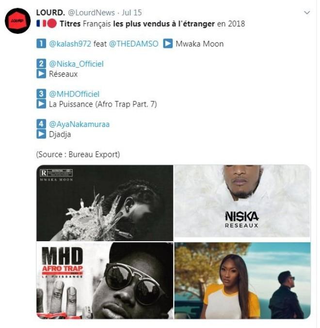 ''Mwaka Moon'' de Kalash et Damso est le titre français le plus vendu à l'étranger en 2018 !