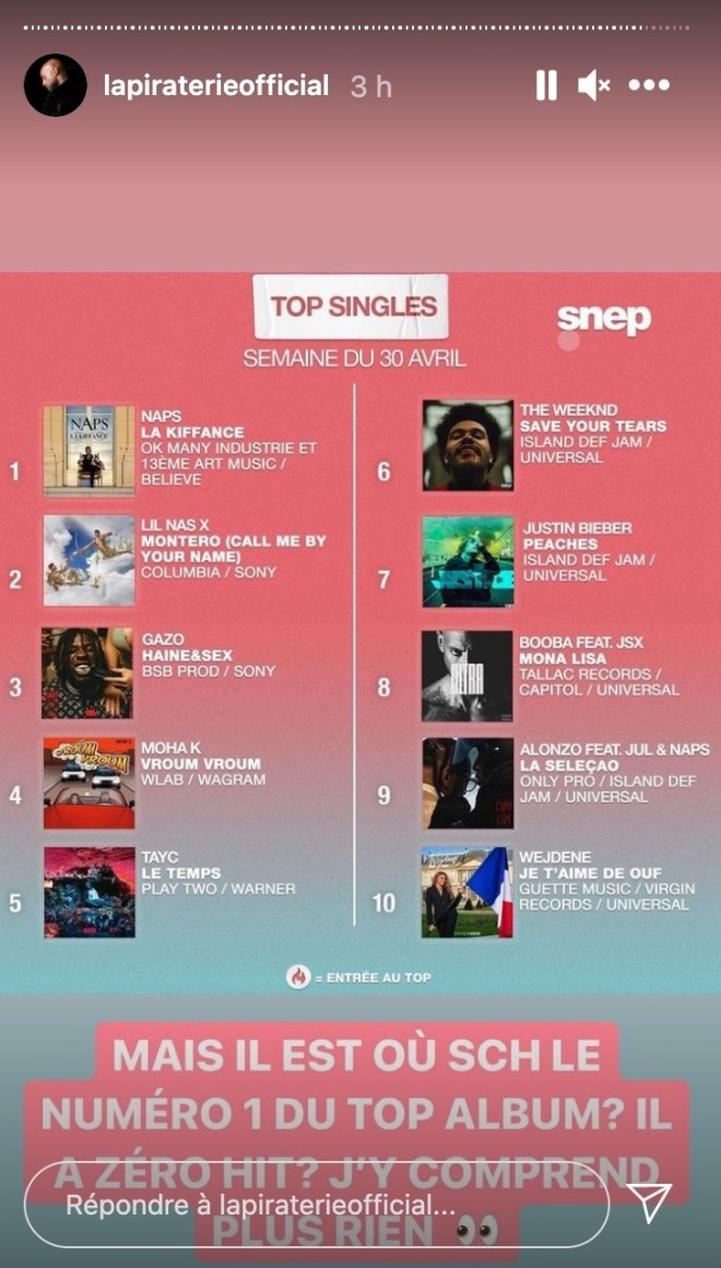 Booba s'en prend à SCH et se moque de son classement au Top Singles