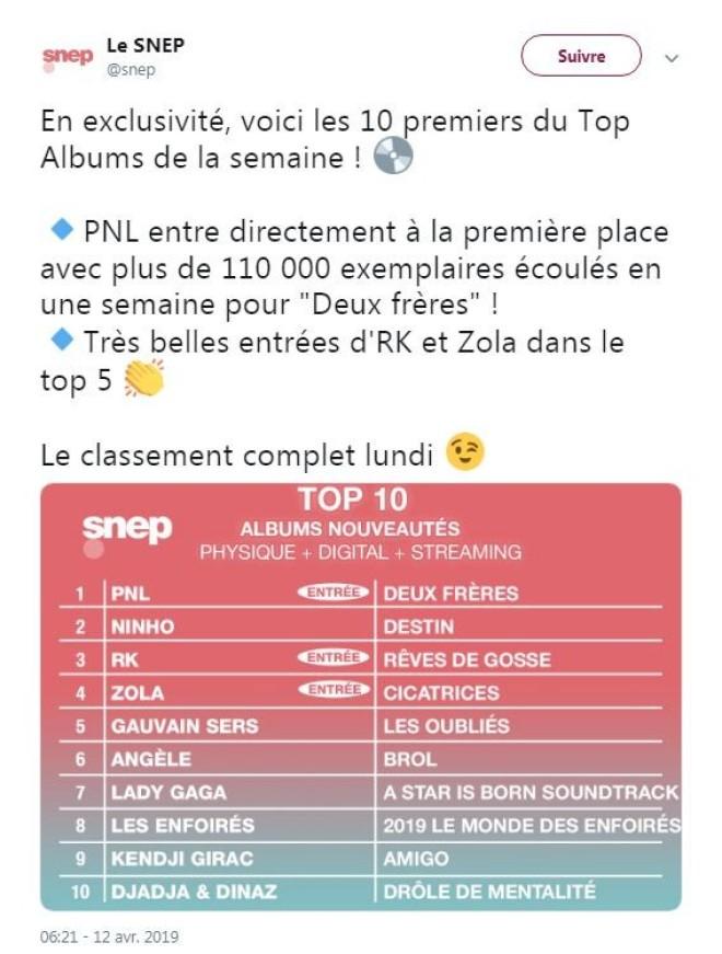 Les chiffres de ventes de la première semaine de l'album ''Deux Frères'' de PNL dévoilés !